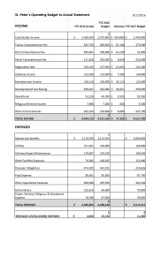 Fiscal Year End 2016 Financials reported 8-17-16